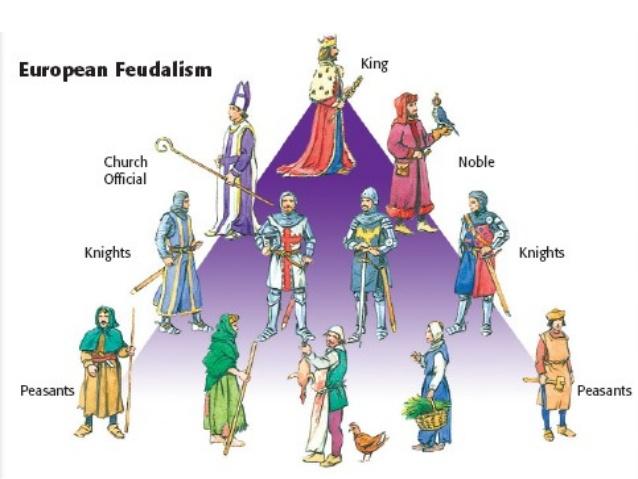 132-feudalism-in-europe-9-638