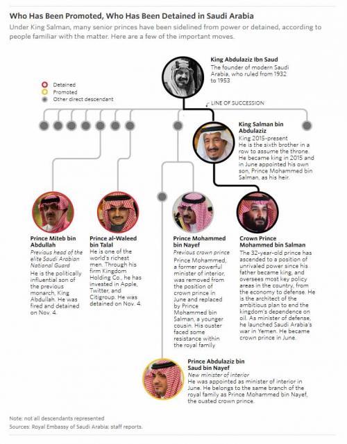 arrested saudi_0