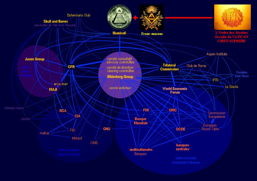 Bilderberg 2-Organisations-ILLUMINATI-JESUITES