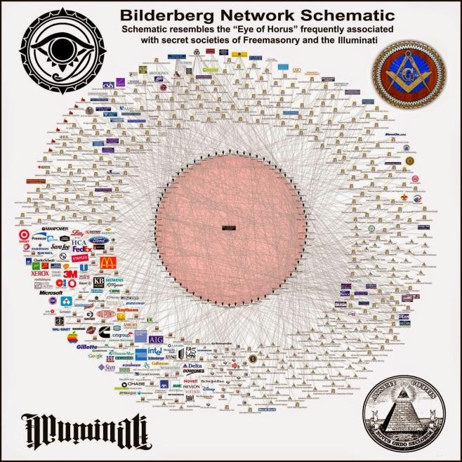 bilderberg networks