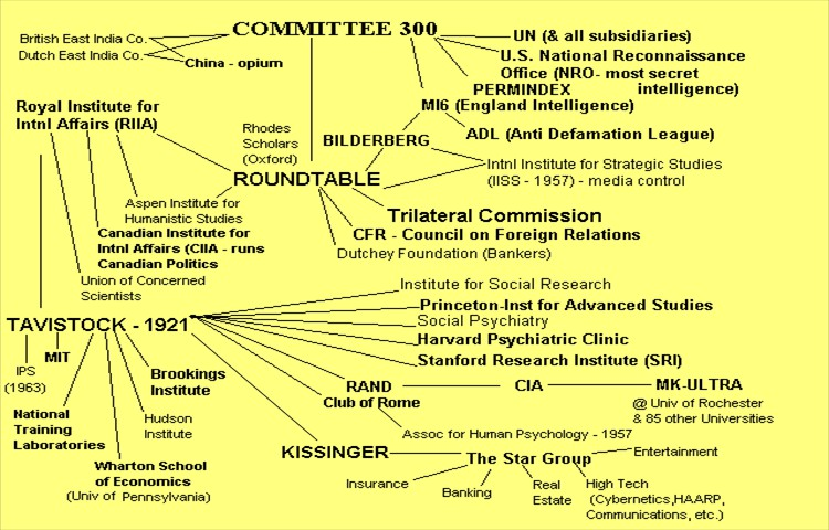 committee300