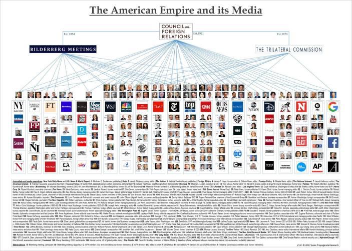 Corporate C-Level Bilderberg