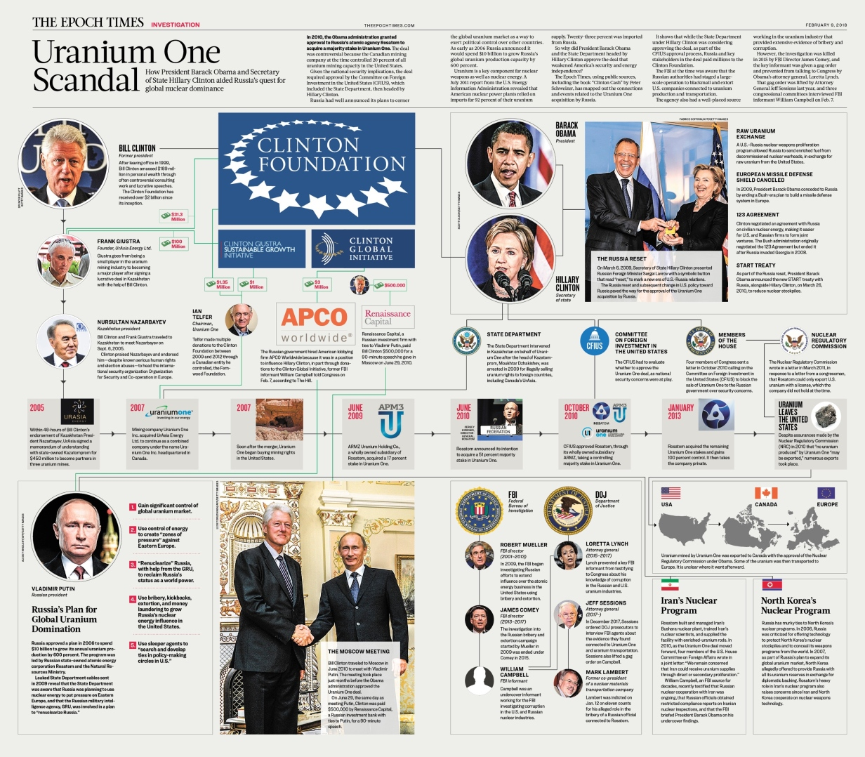 EPOCH_TIMES_URANIUM_ONE_FINAL