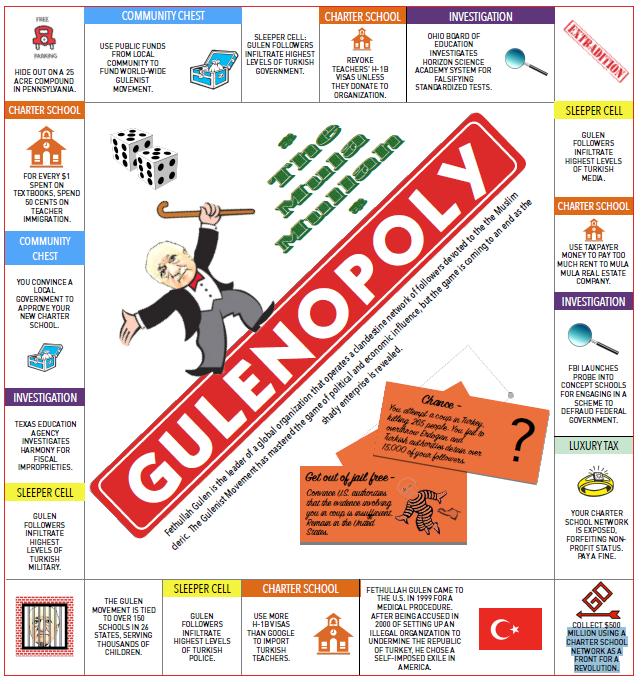 gulenopoly