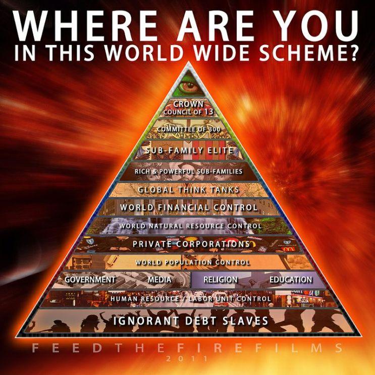 Hasil gambar untuk illuminati pyramids