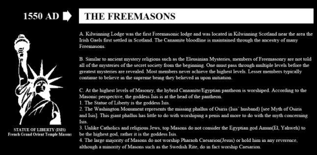 Illuminati Memebers Part 4-1