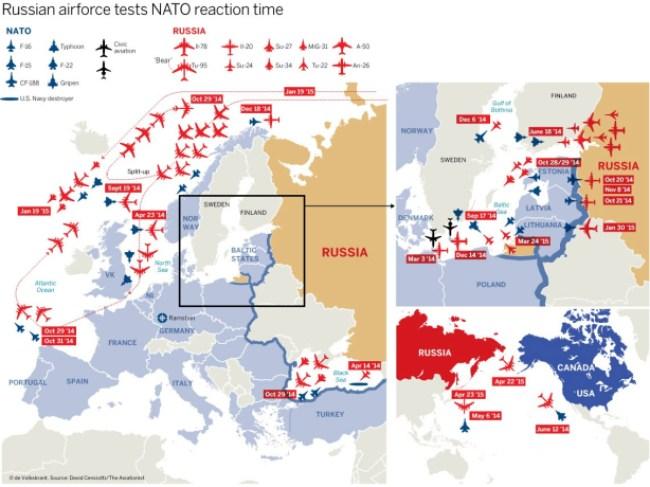 Infographic-NATO-Russia_2