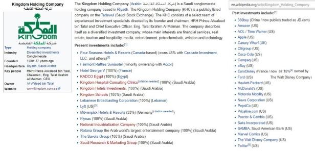 Kingdom Holding Company