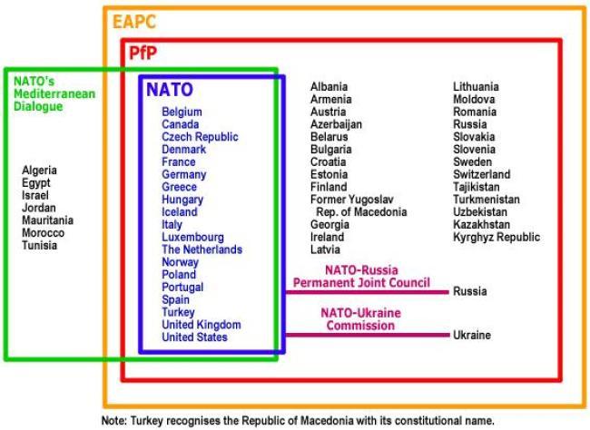NATO__participant_countries