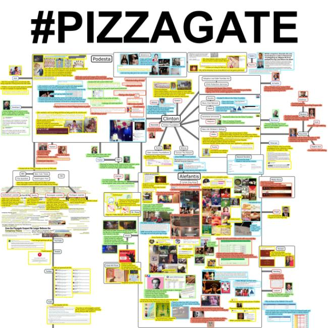 Pizzagate Handkerchief, er, Map.jpg