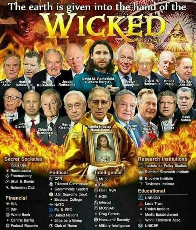 ! Rothschild Empire