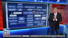 Sean Hannity Diagrams Clinton-Obama-DNC Scandal (1)