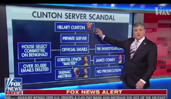 Sean Hannity Diagrams Clinton-Obama-DNC Scandal (3)