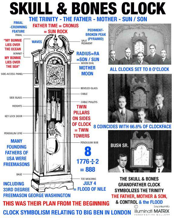 Skull and Bones Clock