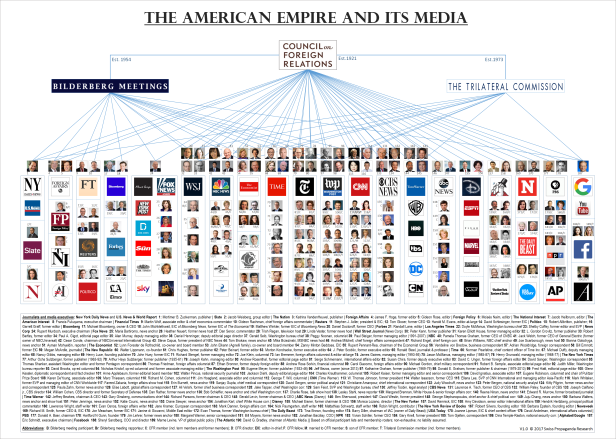 The American Empire and its Media.jpg