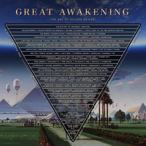 The Great Awakeing The Age of Golden Beings LR
