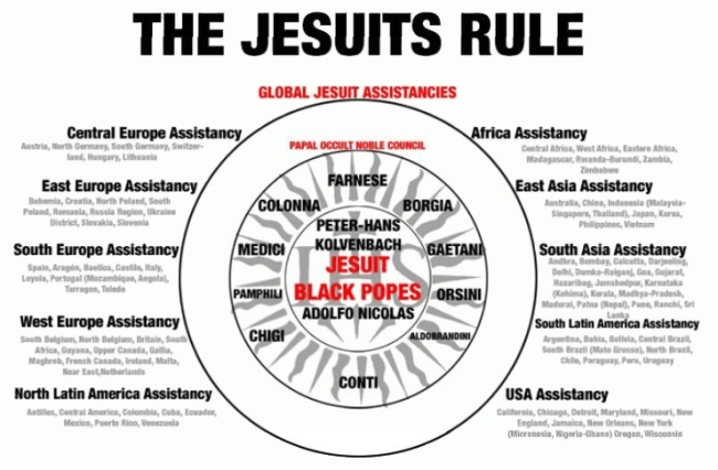 The Jesuits Rule