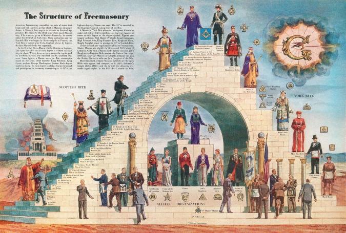 The Structure of Free Masonry.jpg