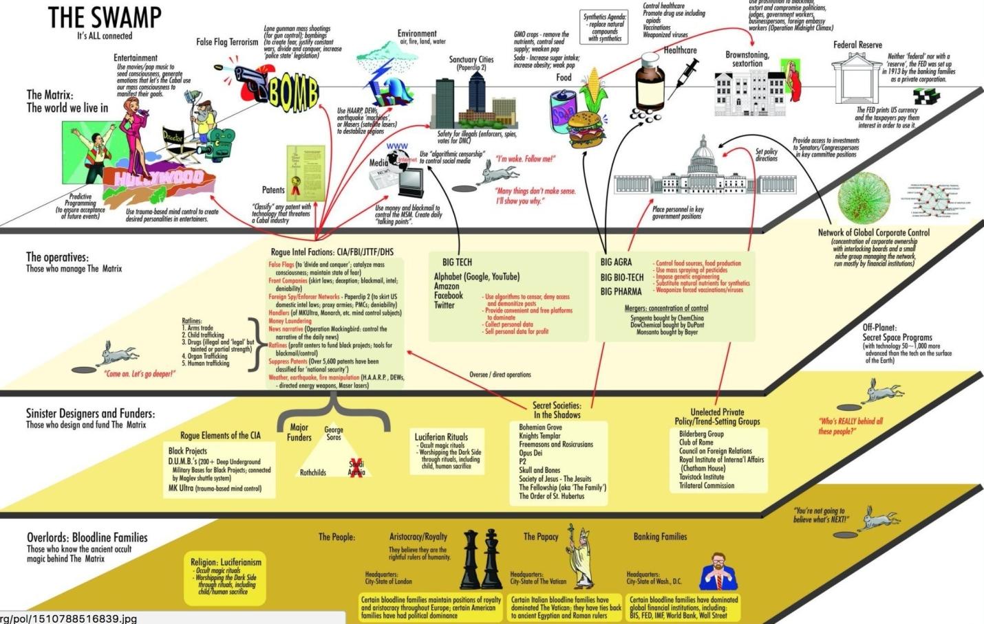 the-swamp-multi-layerd-hd-e1515570109125.jpg