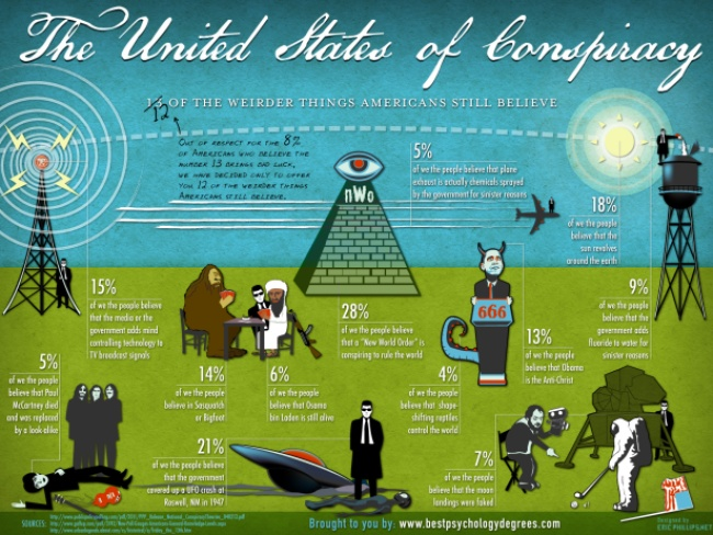 the-united-states-of-conspiracy_51a0ba3398b8e