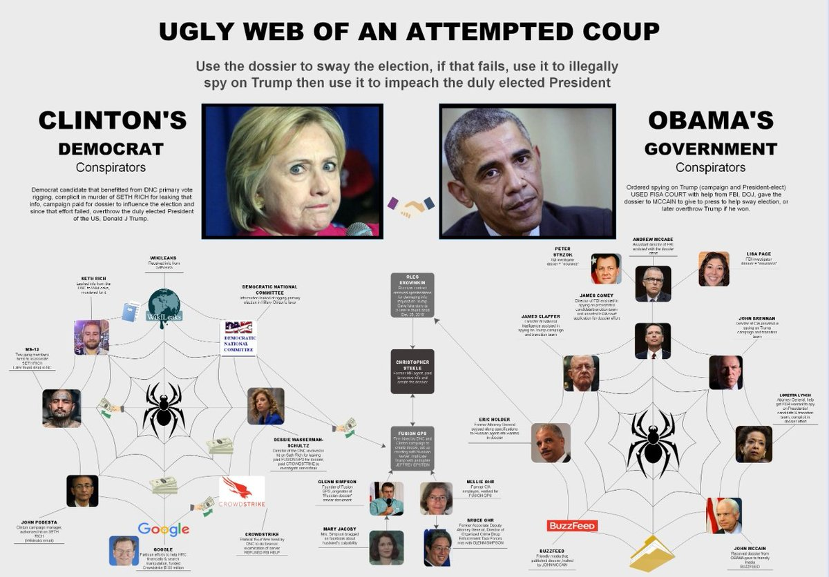 ! Ugly Web of a Coup Detat