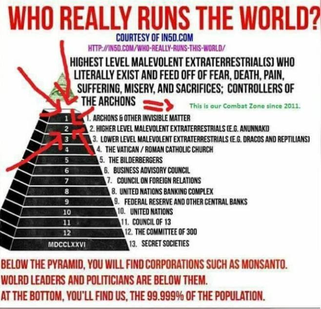 ! Who Really Runs the World
