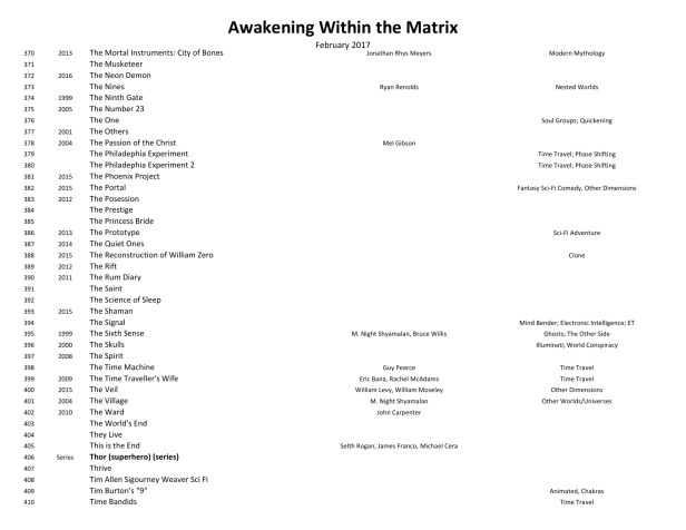 Awakening Within the Matrix Movie List 170202-110