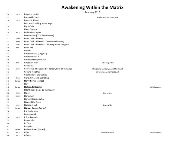 Awakening Within the Matrix Movie List 170202-14