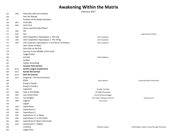 Awakening Within the Matrix Movie List 170202-15