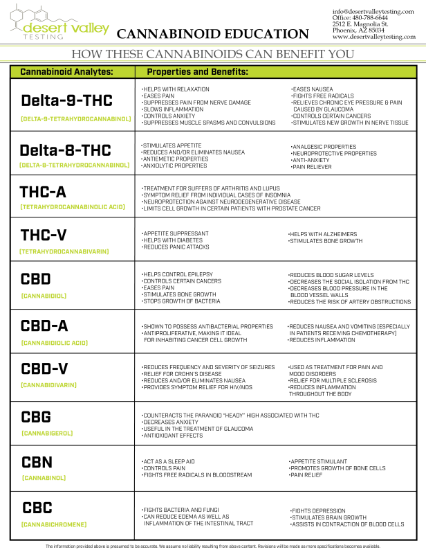 Cannabinoid-Education-NEW-2017-test-01-1