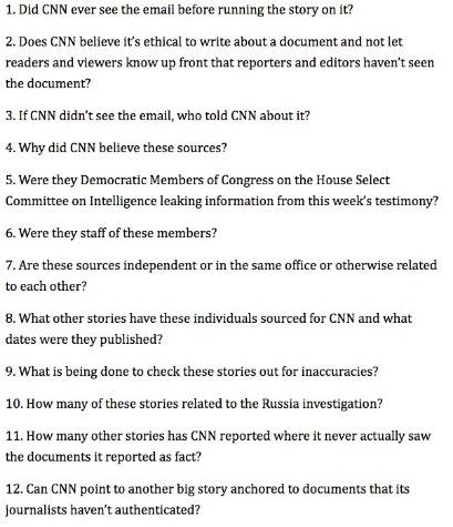 CNN Error 1