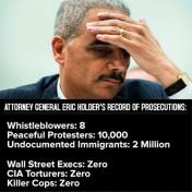 Eric Holder Statistics
