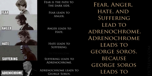 Fear Anger Hate Suffering Adrenochrome George Soros BECAUSE