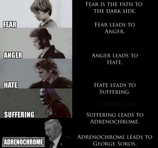 Fear Anger Hate Suffering Adrenochrome George Soros