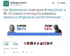 Huffington Post Prediction Predicts Hillary Clinton Winnning over Trump