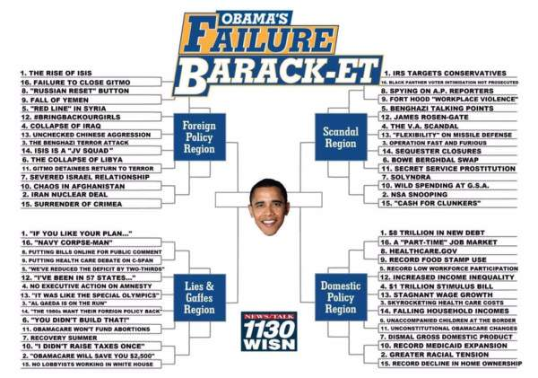 ! ! Obama's Bucket List Baraket Fuckit