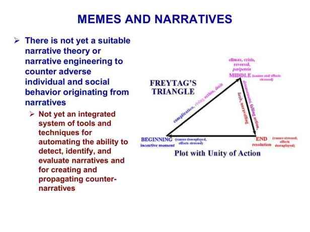 Presentation Military Memetics Tutorial 13 Dec 11100
