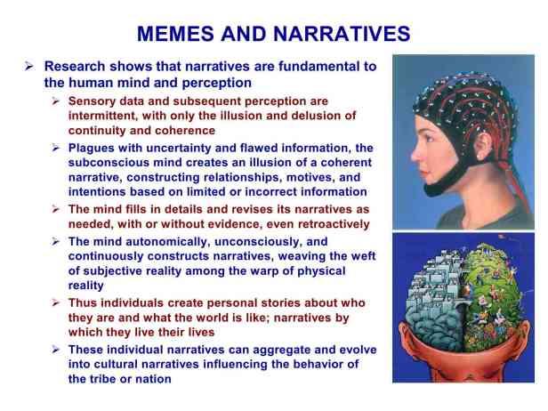 Presentation Military Memetics Tutorial 13 Dec 11101