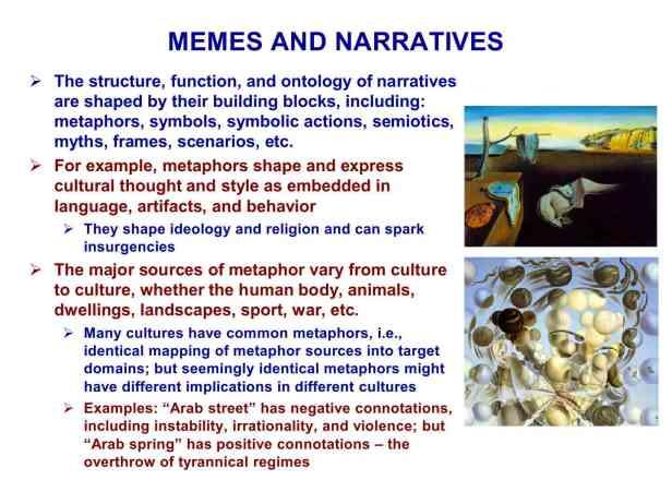 Presentation Military Memetics Tutorial 13 Dec 11102