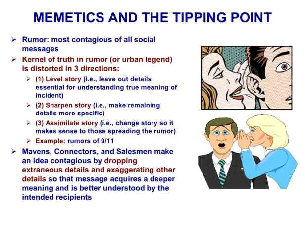 Presentation Military Memetics Tutorial 13 Dec 11142