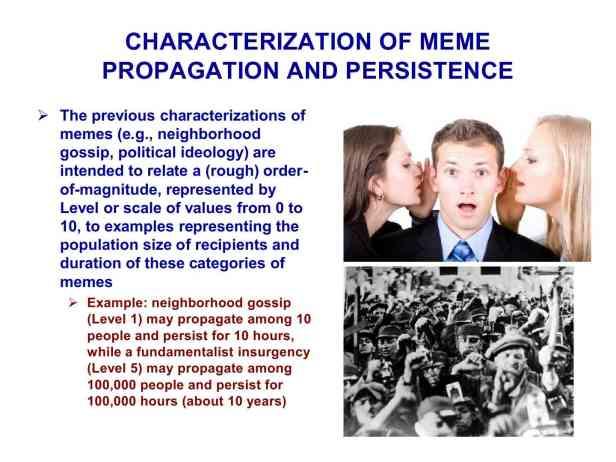 Presentation Military Memetics Tutorial 13 Dec 1144