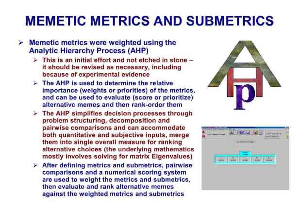 Presentation Military Memetics Tutorial 13 Dec 1156
