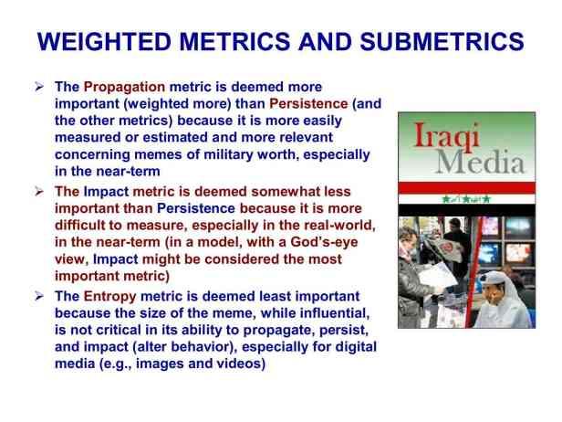Presentation Military Memetics Tutorial 13 Dec 1158