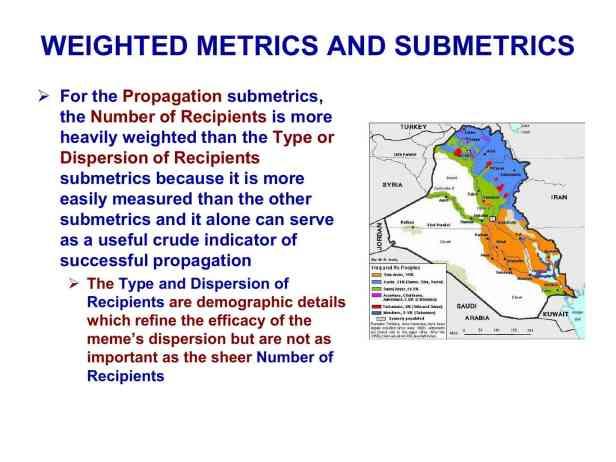 Presentation Military Memetics Tutorial 13 Dec 1159