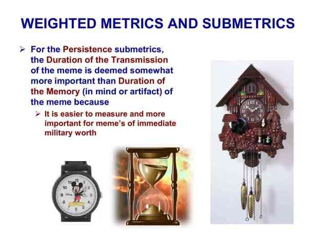 Presentation Military Memetics Tutorial 13 Dec 1160