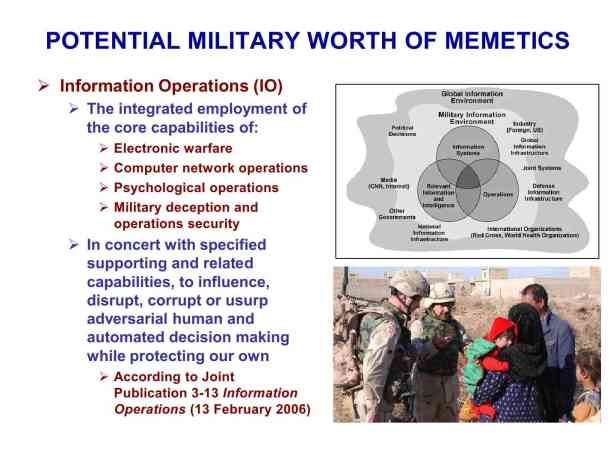 Presentation Military Memetics Tutorial 13 Dec 1179