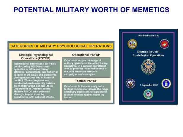 Presentation Military Memetics Tutorial 13 Dec 1181