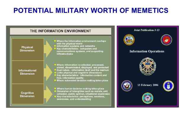 Presentation Military Memetics Tutorial 13 Dec 1188