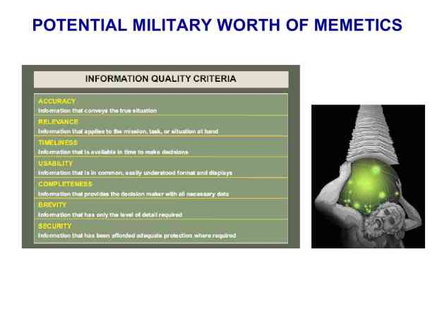 Presentation Military Memetics Tutorial 13 Dec 1189