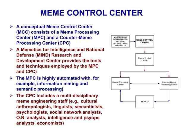 Presentation Military Memetics Tutorial 13 Dec 1193